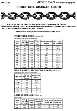 Chain Ratings – Sullivan Wire Rope Inc.